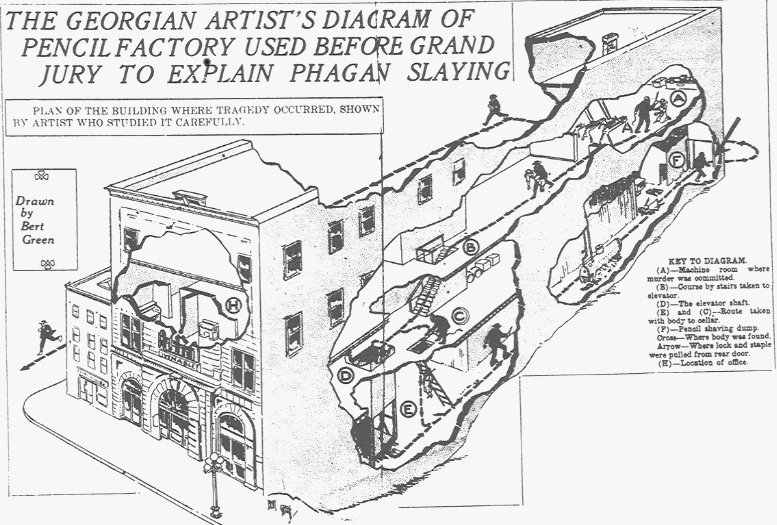 Factory Diagrams Of The National Pencil Company  1913