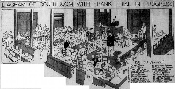 The courtroom scene