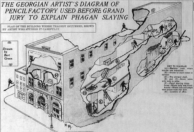National_Pencil_Company_diagram_Mary_Phagan_murder